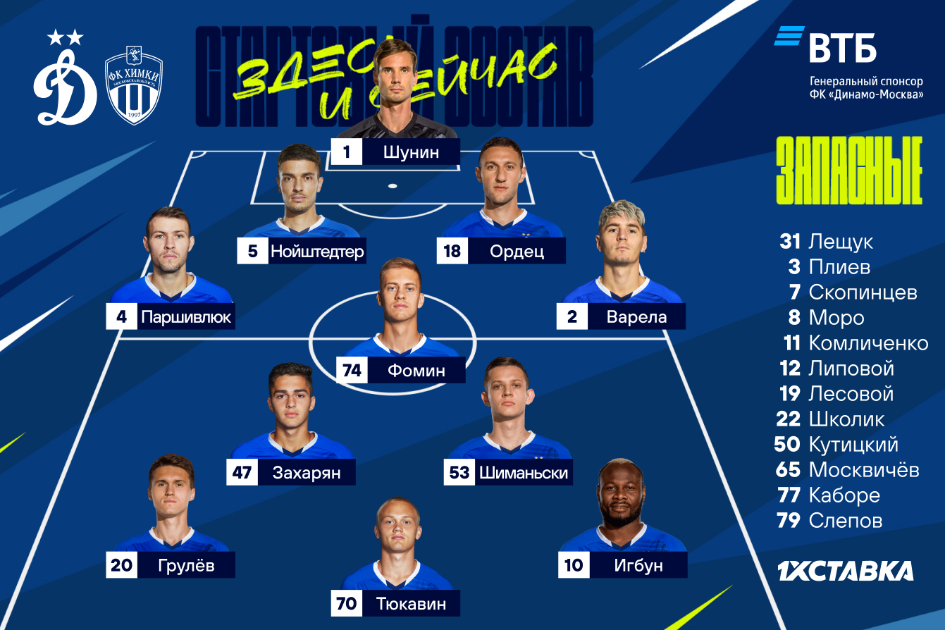 Шиманьски и Игбун выйдут в стартовом составе «Динамо» в матче с «Химками»